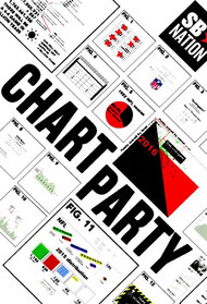 Chart Party